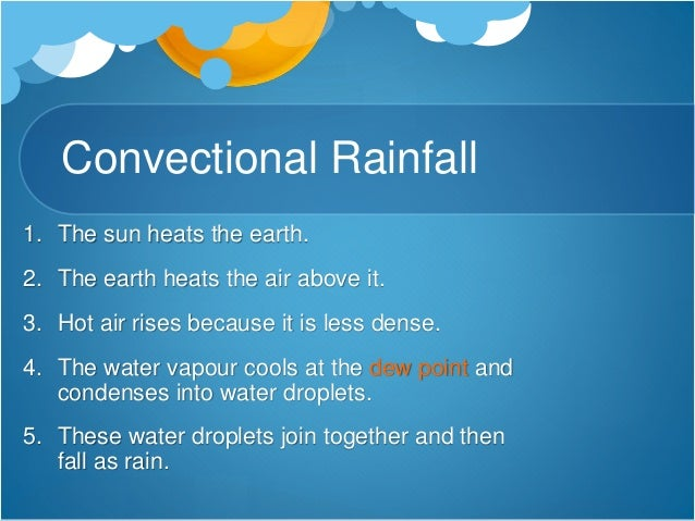 Weather And Climate 7c