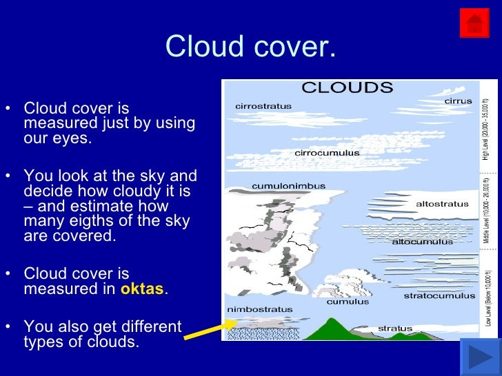 Cloud cover. <ul><li>Cloud cover is measured just by using our eyes. </li></ul><ul><li>You look at the sky and decide how ...