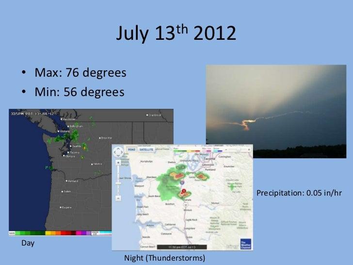 July 13th 2012• Max: 76 degrees• Min: 56 degrees                                        Precipitation: 0.05 in/hrDay      ...