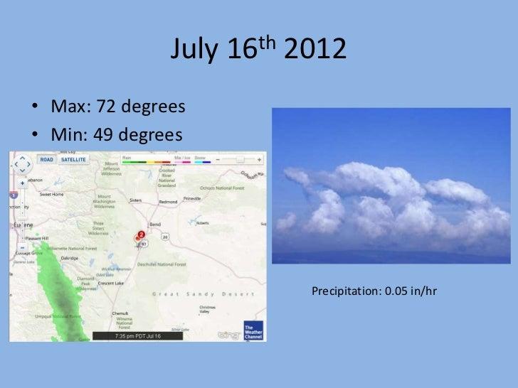 July 16th 2012• Max: 72 degrees• Min: 49 degrees                          Precipitation: 0.05 in/hr