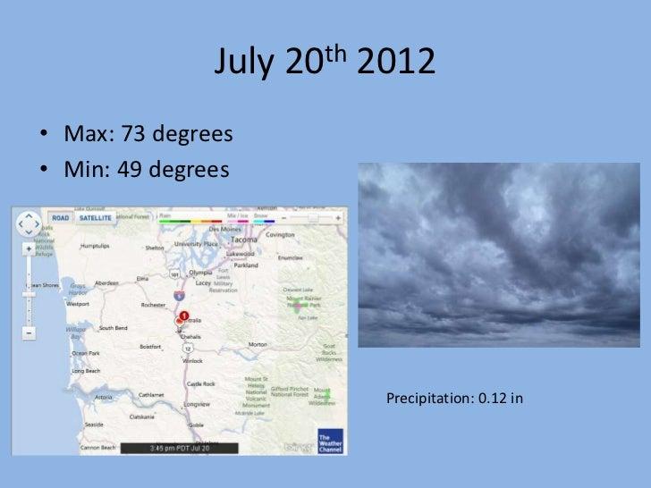 July 20th 2012• Max: 73 degrees• Min: 49 degrees                         Precipitation: 0.12 in