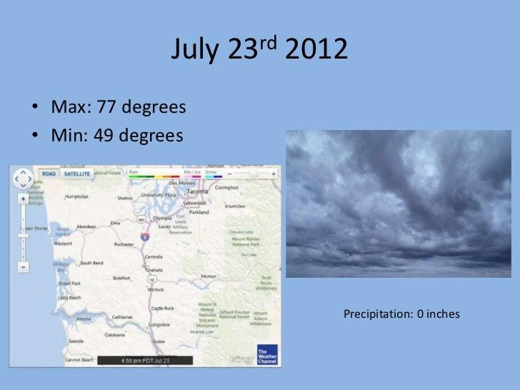 July 23rd 2012• Max: 77 degrees• Min: 49 degrees                            Precipitation: 0 inches