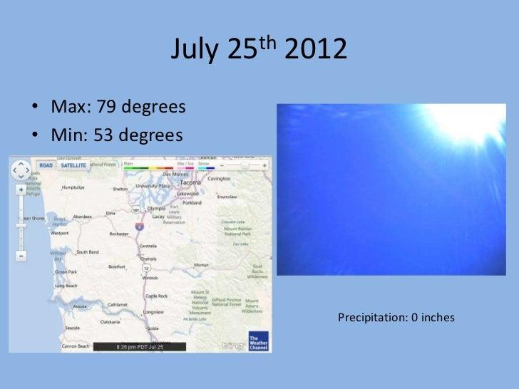 July 25th 2012• Max: 79 degrees• Min: 53 degrees                            Precipitation: 0 inches