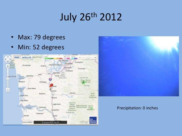 July 26th 2012• Max: 79 degrees• Min: 52 degrees                           Precipitation: 0 inches