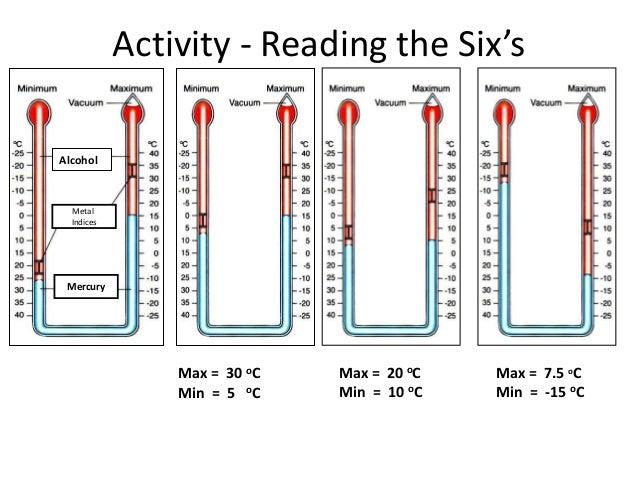 Weather elements unit 15