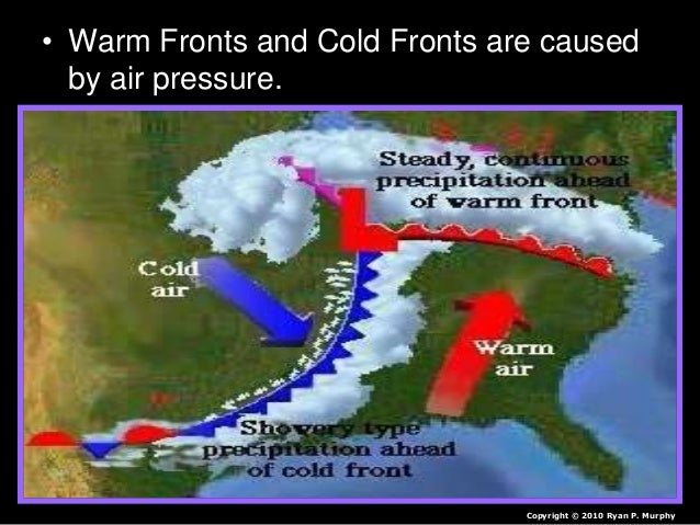 • Warm Fronts and Cold Fronts are caused by air pressure. Copyright © 2010 Ryan P. Murphy