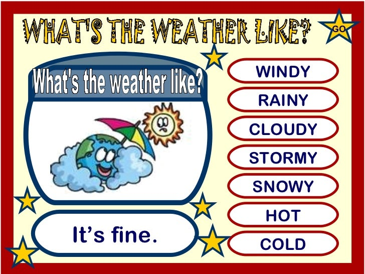 It's fine. WINDY RAINY CLOUDY STORMY SNOWY HOT COLD What's the weather like? GO