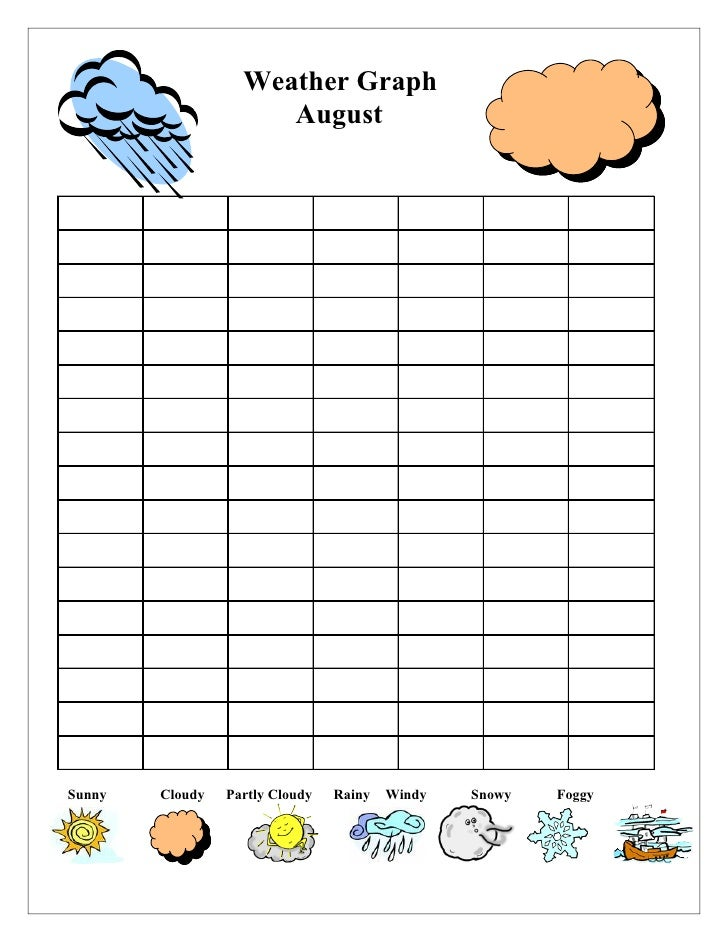 weather graph template