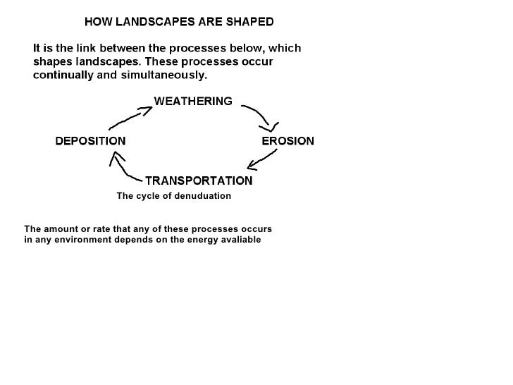 The cycle of denuduation The amount or rate that any of these processes occurs  in any environment depends on the energy a...