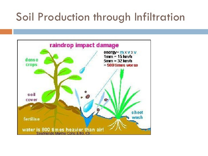 Weathering erosion and soil for T and t soils