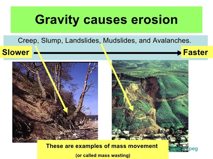 Landforms from erosion and deposition by gravity ( read )   earth.