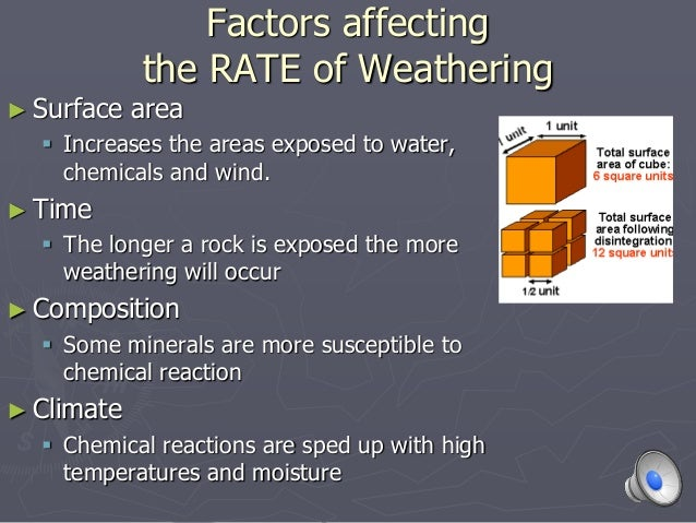 Image result for factors of weathering and erosion