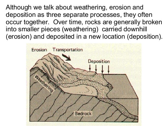 Weathering Erosion and Deposition3rd4th grade teach – Weathering Worksheets