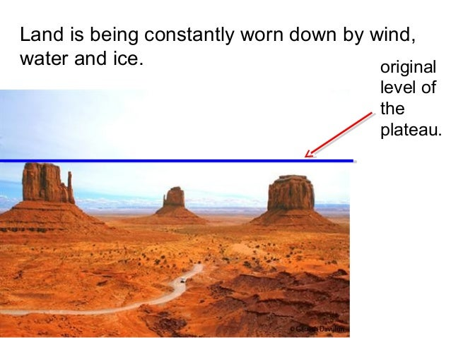 Land is being constantly worn down by wind,water and ice.                         original                                ...
