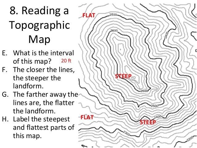 Topographic Map Reading - Compass Dude