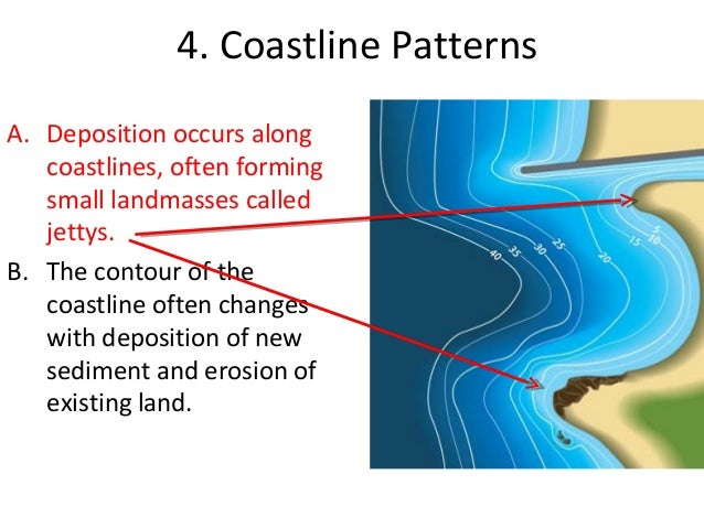 Fan That Blows Cold Air >> Weathering, erosion, and topography