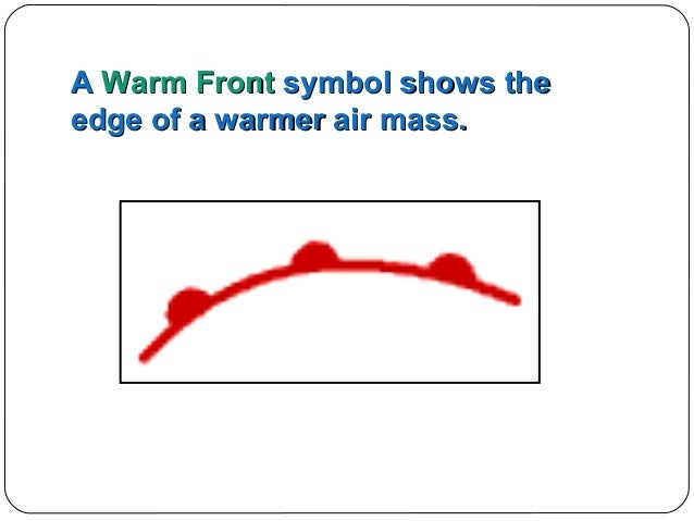 Warm Front Symbol Weather Map.Weather Maps And Symbols
