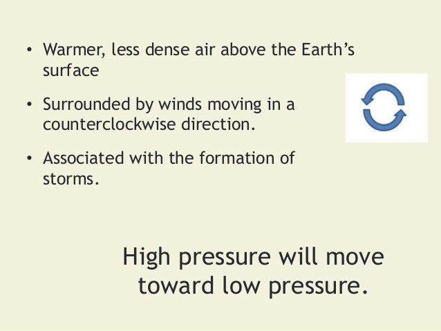 Weather Maps And Their Symbols