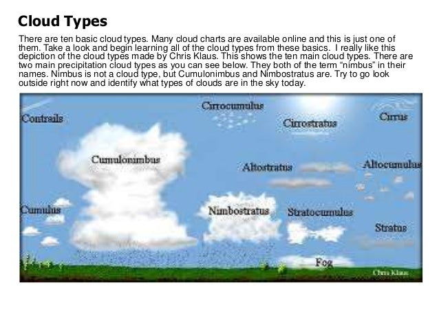 weather2020 long range forecasting weather school rh slideshare net Cloud Formation Chart Cloud Formation Chart
