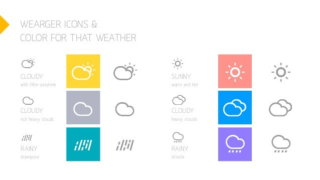 WEARGER ICONS & COLOR FOR THAT WEATHER CLOUDY with little sunshine CLOUDY not heavy clouds RAINY downpour SUNNY warm and h...