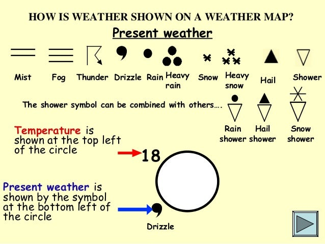 Weather Symbols In Geography Subject