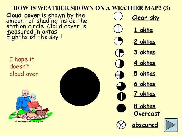 HOW IS WEATHER SHOWN ON A WEATHER MAP? (3) Cloud cover is shown by the amount of shading inside the station circle. Cloud ...