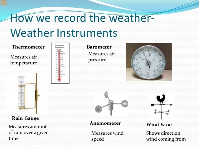 Weather Measuring Instruments