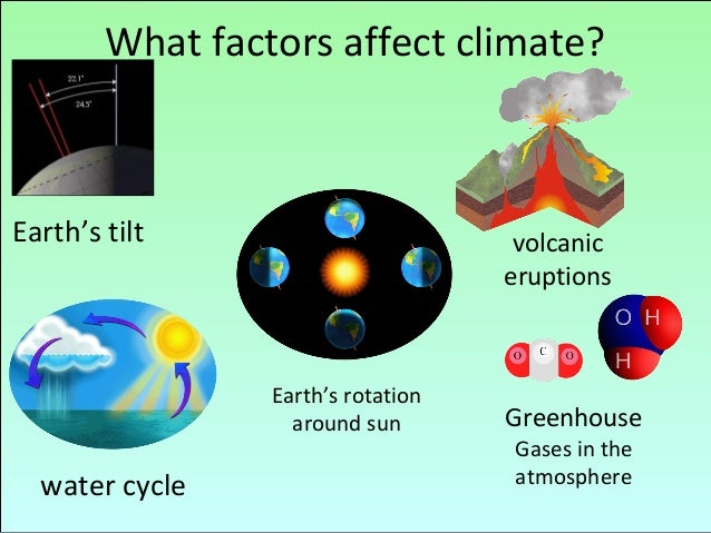 factors determining the different seasons on earth Determining which parts of the earth get more sunlight during different stages of the year this is the primary cause for the different seasons earth factors.