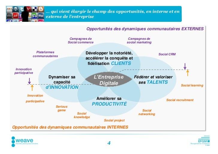 … qui vient élargir le champ des opportunités, en interne et en                         externe de l'entreprise           ...