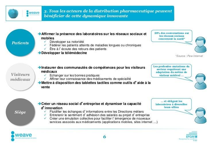 3. Tous les acteurs de la distribution pharmaceutique peuvent               bénéficier de cette dynamique innovante       ...