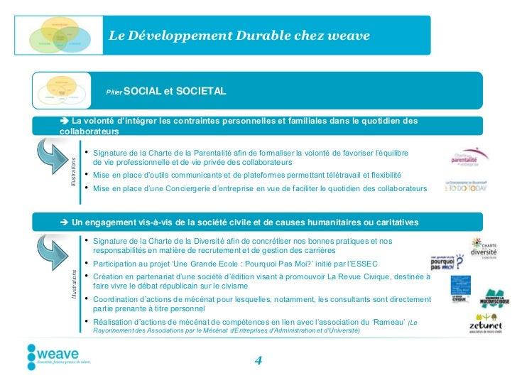 Le Développement Durable chez weave                          Pilier SOCIAL       et SOCIETAL La volonté d'intégrer les co...