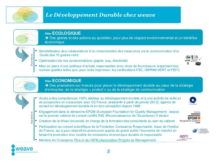 Le Développement Durable chez weave                       Pilier   ECOLOGIQUE                        Des gestes et des ac...