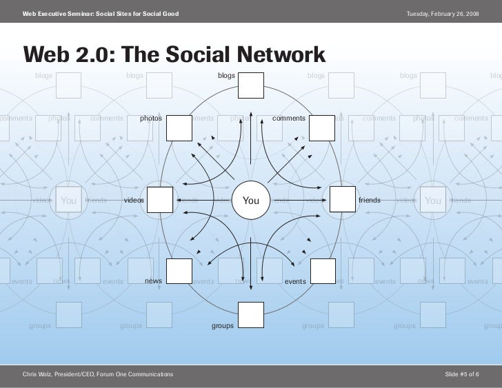 Web Executive Seminar: Social Sites for Social Good                                                                       ...