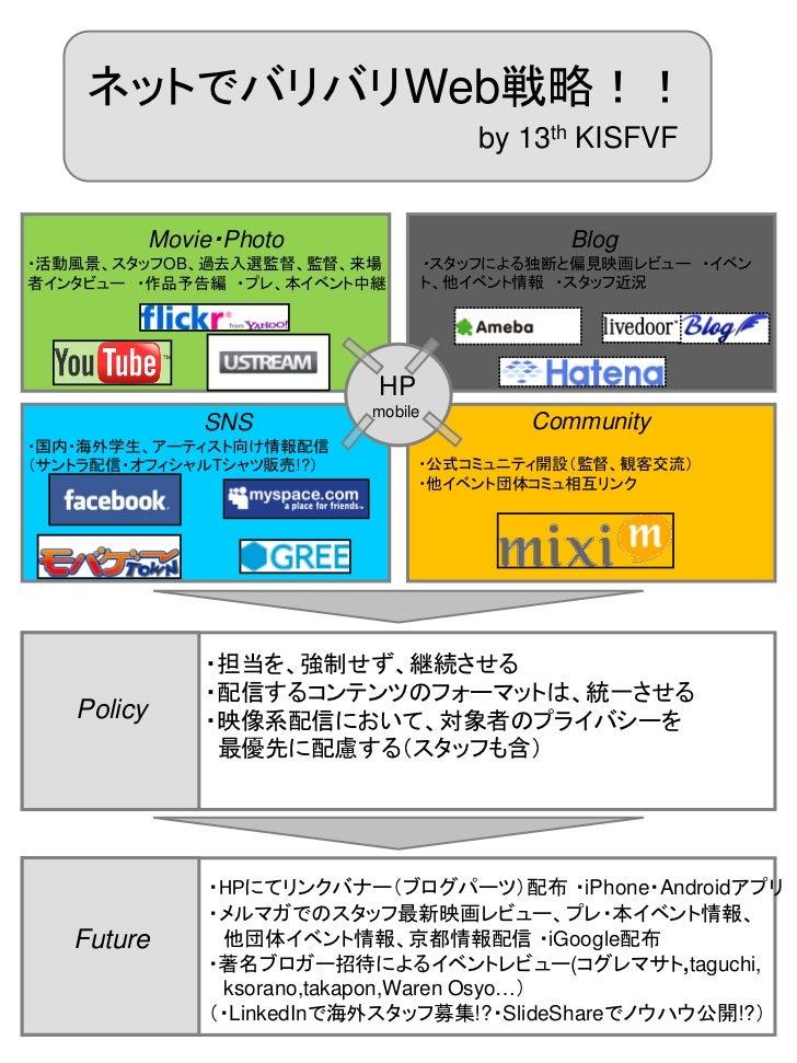 ネットでバリバリWeb戦略!!                                        by 13th KISFVF            Movie・Photo                        Blog・活...
