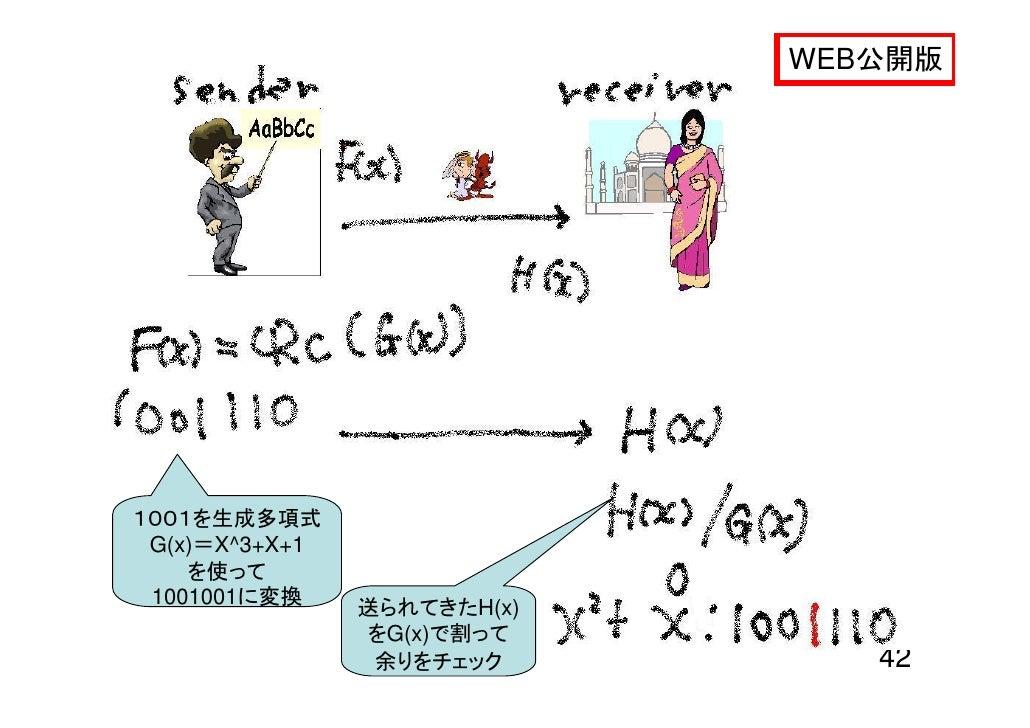 法政大学情報科学部 2012年度コンピュータネットワーク-第12回授業-Web公開用