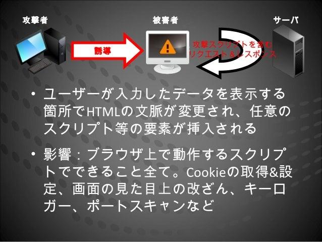 攻撃者          被害者             サーバ                    攻撃スクリプトを含む       誘導          リクエスト&レスポンス • ユーザーが入力したデータを表示する   箇所でHTML...