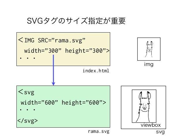 3. かわいいフォントを使いたい •Android標準フォントはダサイ •Web Fontできれいなフォントを
