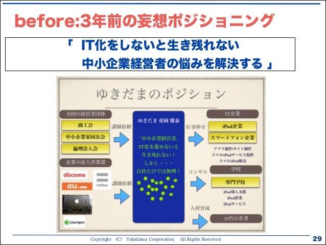 Copyright (C) Yukidama Corporation. All Rights Reserved before:3年前の妄想ポジショニング 29 「 IT化をしないと生き残れない 中小企業経営者の悩みを解決する 」