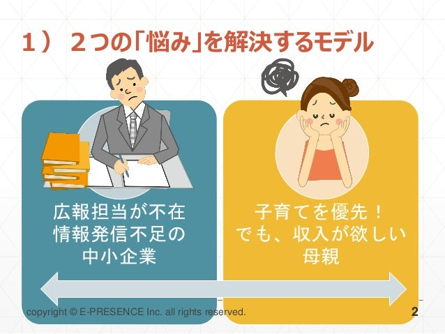 女性在宅ワーカーによるWeb広報代行サービス Slide 2