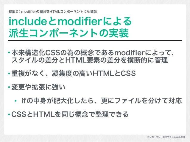 コンポーネント単位で考えるWeb制作 提案3:ディレクトリ構造をコンポーネント中心に コンポーネントを軸にした ソース管理へ 1つのコンポーネント 1つのフォルダ 1つのチケット 1つのCSSファイル 1つのHTMLファイル すごくスッキリ!