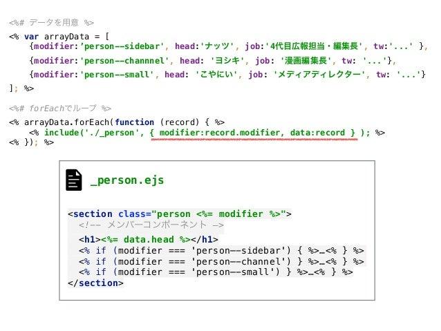 コンポーネント単位で考えるWeb制作 今日の 構造化CSSのmodifier まとめ