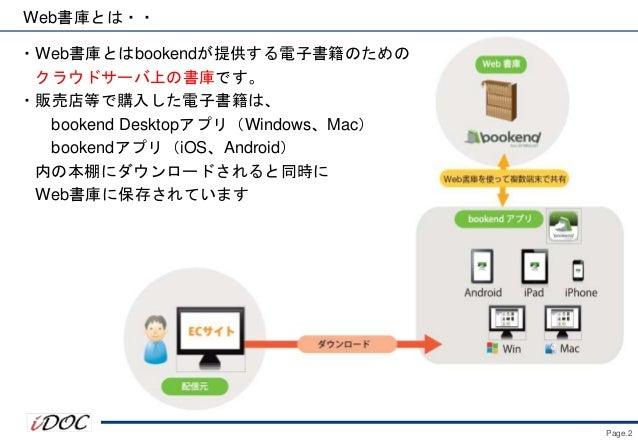 bookend Web書庫の使い方 Slide 3