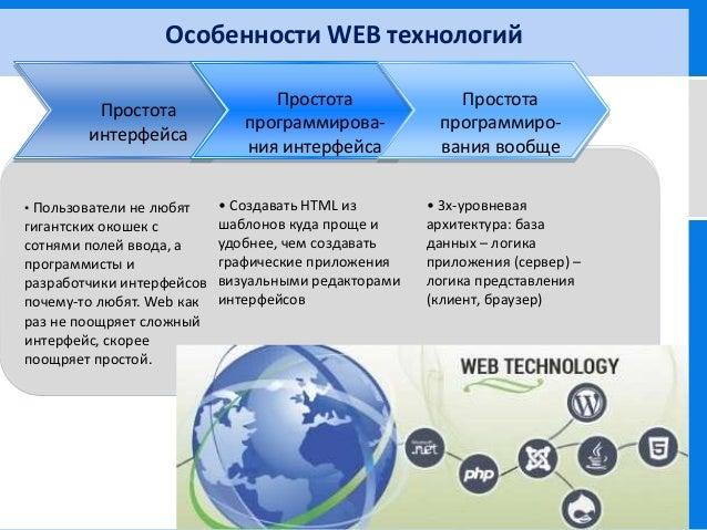 девушка модель веб приложения