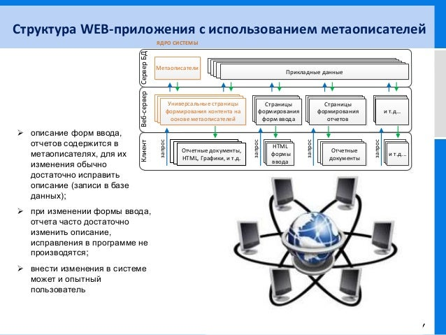 Девушка модель веб приложения работа по веб камере моделью в белокуриха