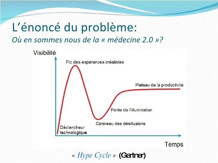 L'énoncé du problème: Où en sommes nous de la «médecine 2.0»? « Hype Cycle »  (Gartner)