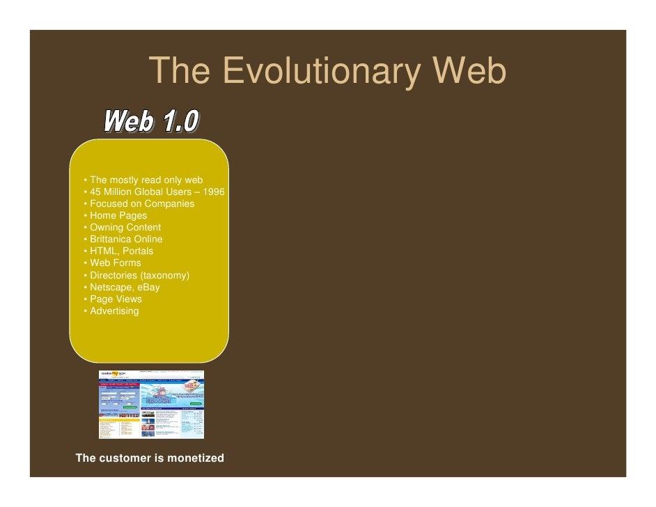 Web 2.0 Managerial Economics Slide 2