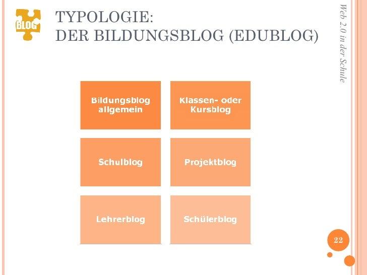 TYPOLOGIE:  DER BILDUNGSBLOG (EDUBLOG)