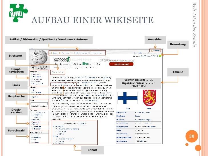 AUFBAU EINER WIKISEITE Artikel / Diskussion / Quelltext / Versionen / Autoren Stichwort Haupt-navigation Links Hauptsuche ...