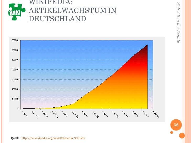 WIKIPEDIA:  ARTIKELWACHSTUM IN DEUTSCHLAND Quelle:  http://de.wikipedia.org/wiki/Wikipedia:Statistik