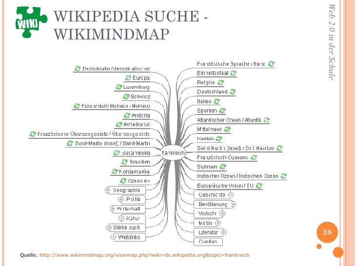 WIKIPEDIA SUCHE - WIKIMINDMAP <ul><li>Quelle:  http://www.wikimindmap.org/viewmap.php?wiki=de.wikipedia.org&topic=frankrei...
